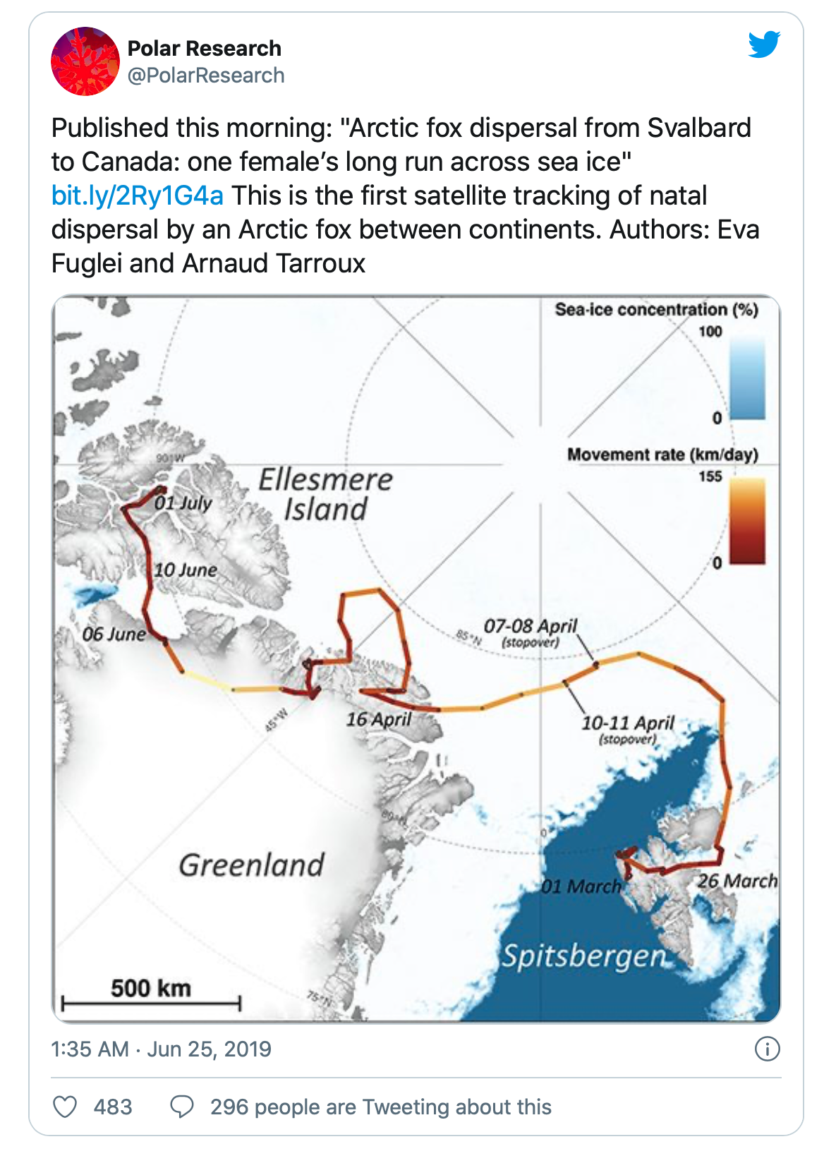Arctic fox walks more than 4400km from Norway to Canada
